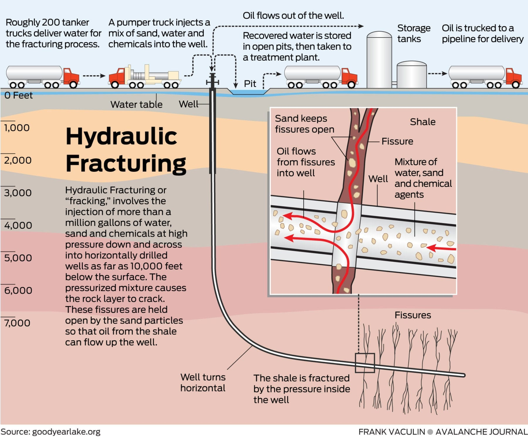 Hormone-Disrupting Activity of Fracking Chemicals Worse Than Initially Found