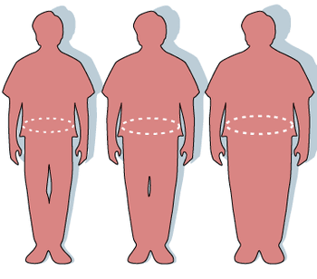 "What scientists call ""Overweight"" changes with our knowledge of human health (Photo credit: Wikipedia)"