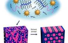Nanoparticle Thin Films That Self-Assemble in One Minute