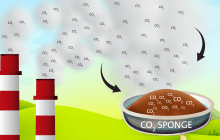 Carbon Dioxide 'Sponge' Could Ease Transition to Cleaner Energy?