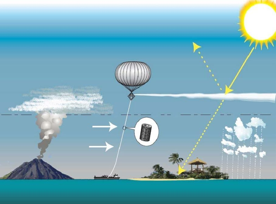 Stratospheric Particle Injection for Climate Engineering via Wikipedia