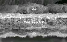 Laser-induced graphene 'super' for electronics - supercapacitors