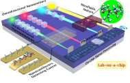 Optical Nanoantennas Set the Stage for a NEMS Lab-on-a-Chip Revolution