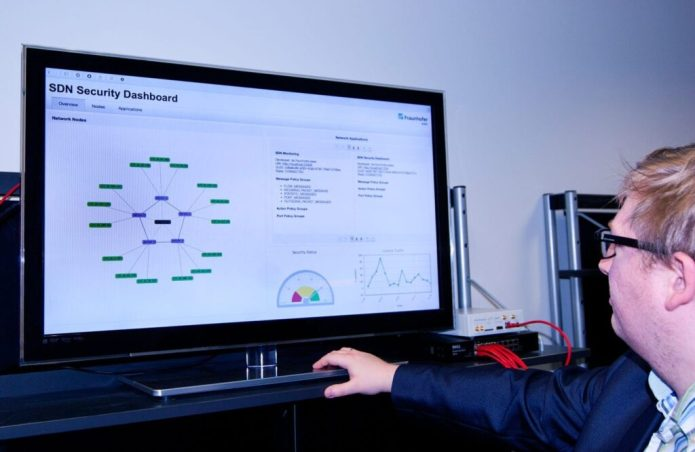 With their visualization software, AISEC researchers can monitor every component in software-defined networking (SDN). © Fraunhofer AISEC
