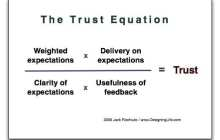 Social technology: Solving the trust equation