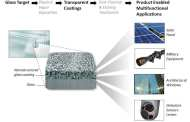 ORNL superhydrophobic glass coating offers clear benefits