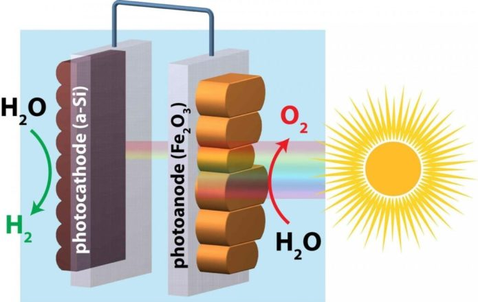 Water splitting combines sunlight and water in a chemical reaction in order to harvest clean hydrogen energy. By smoothing the surface of hematite, a team of researchers led by Boston College chemist Dunwei Wang achieved 'unassisted' water splitting using the abundant rust-like mineral and silicon to capture and store solar energy within hydrogen gas. CREDIT Courtest of Nature Communications