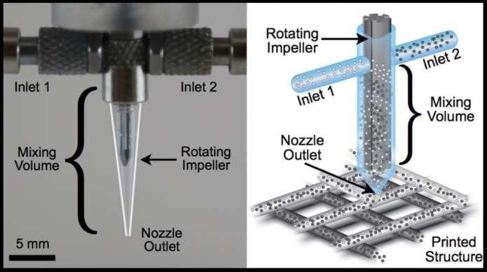 3D printer active mixing. Credit Thomas Ober, Harvard SEAS/Wyss Institute