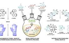 Chemical design made easier