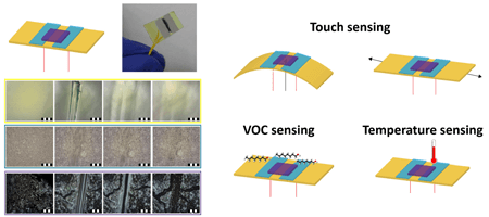 Self-Healing Sensor Brings Electronic Skin Closer To Reality