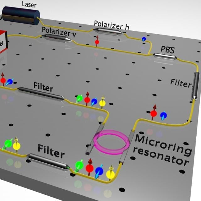 Researchers pioneered a new approach to create photon pairs that fit on a computer chip.