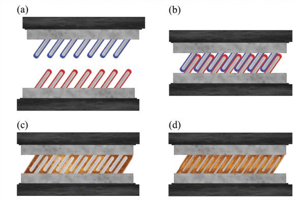 "a) Coated rods are arranged along a sub­strate, like angled teeth on a comb. b) The teeth are then inter­laced. c) When indium and galium come into con­tact, they form a liquid. d) The metal core of the rods turns that liquid into a solid. The resulting glue pro­vides the strength and thermal/?electrical con­duc­tance of a metal bond. From ""Advanced Mate­rials & Processes,"" Jan­uary 2016"