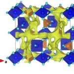 New material to enhance battery life - 75% charge in just 90 seconds