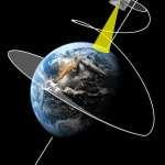 """""""Polar-Sitting"""" Orbit via Solar Sailing"""