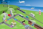 Intelligent transportation systems: getting from here to there