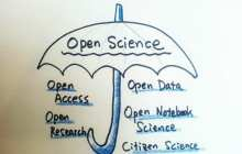 Research publishing: Open science