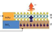 Scientists Push Valleytronics One Step Closer to Reality