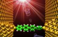 Molecular Electronics Are Coming
