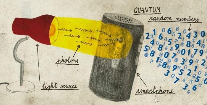 via physicsworld.com