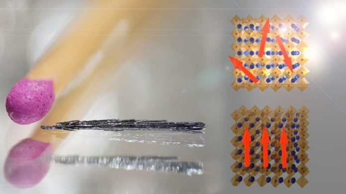 Single crystals of the perovskite developed in this study; on the right a diagram showing the melting of the ferromagnetic state via M. Spina, E. Horváth/EPFL