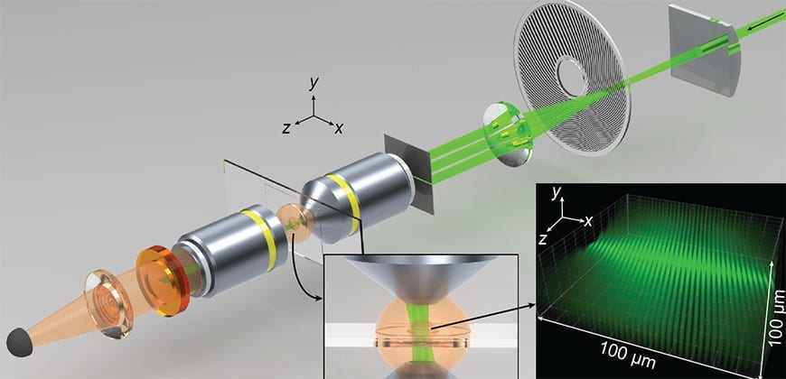 Spatiotemporal modulations of illumination intensity in the CHIRPT microscope are achieved by imaging a spinning modulation mask to the focal plane of the microscope. A spatial filter placed in the pupil plane of the objective lens allows illumination intensity to form by the interference of two beams in the object plane. The microscope and illumination intensity are shown here at a snapshot in time.
