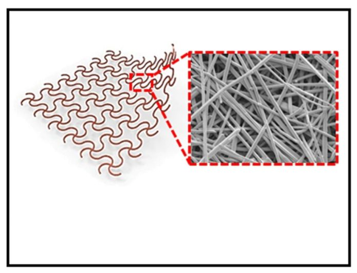 The conducting nanowires are around 50 nanometers in diameter and more than 150 microns long, and are embedded inside a thin layer of elastomer, or elastic polymer, about 1.5 microns thick. (Purdue University image/Min Ku Kim)