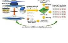 Self-sustaining sensor platform for environmental monitoring need no external power source