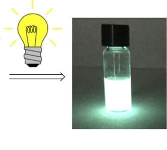 A 3,000-times-brighter water-resistant chemiluminescent probe that detects cancer?