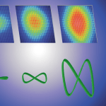 Laser with the intensity of 1 billion suns changes the behavior of light