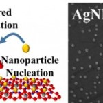 New chemical method will revolutionize graphene technology by expanding the scope of its applications