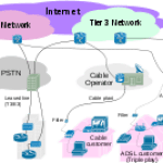 Hacker Rattles Security Circles