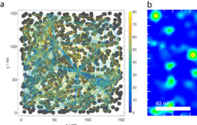Using nanocrystal networks for artificial intelligence applications