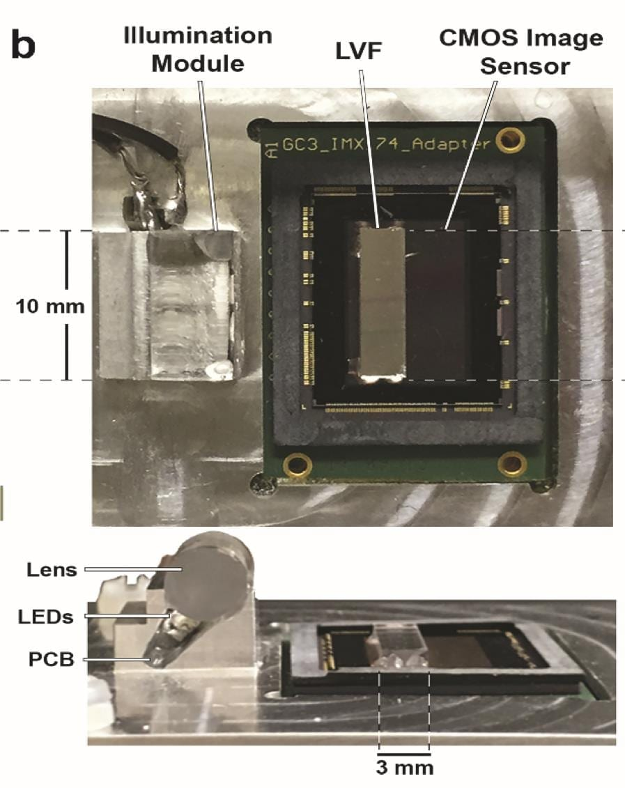 Smartphone-enabled mobile health using a spectroscopic science camera
