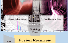 AI helps make progress towards efficient fusion reactions