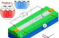 A real spin wave transistor gets one step closer