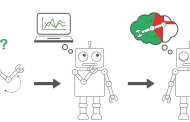 A new machine learning method that can say what will happen in all situations