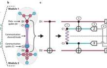 First teleportation of a quantum gate between two qubits on demand