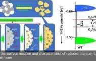 Big step taken to mass produce hydrogen energy