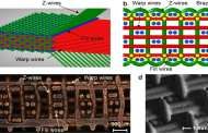 A revolutionary new material could transform the car industry