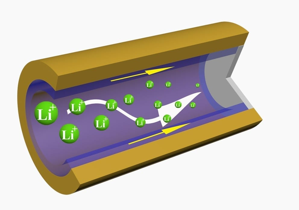 Dramatically longer-lasting, faster-charging and safer lithium metal batteries may be possible