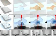 3D nanoprinting is set to revolutionize medicine and robotics