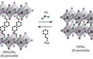 Producing high-quality films for perovskite solar cells at industrial scale