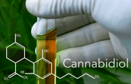 How's this for a powerful new antibiotic: Cannabidiol?