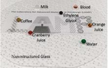 Using machine learning to create new nanostructure glass that is superclear, supertransparent, stain-resistant and anti-fogging