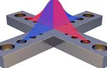 Quantum computing at room temperature?