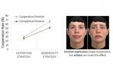 Could autonomous machines build trust by using emotion?