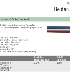 cat 6 568c cable wiring diagram cat 6 vs cat 5 wiring [ 1910 x 1024 Pixel ]