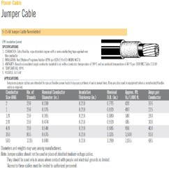 Twisted Pair Wiring Diagram Welder Plug Library