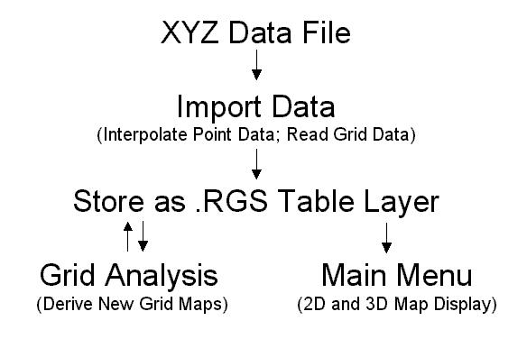 MapCalc Tutorial
