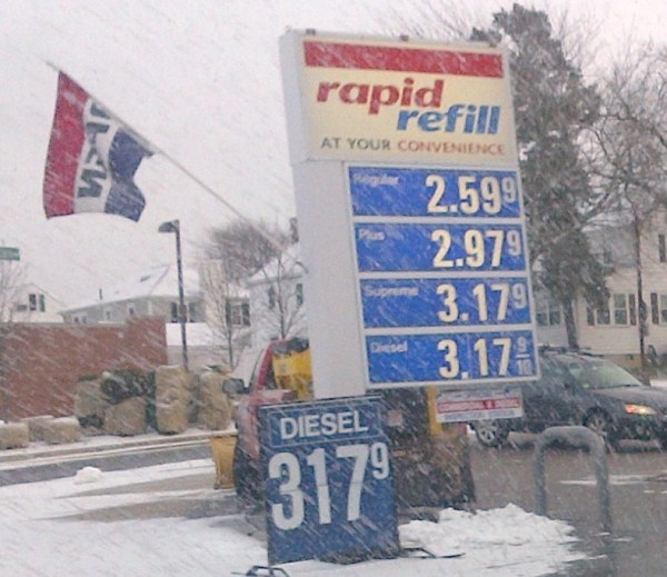 Gas prices at the pump
